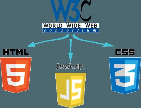normes-standards-web-w3c