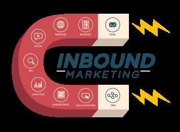 Aimant inbound marketing